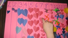 counting sheet in use